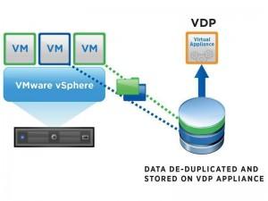 VDP_design